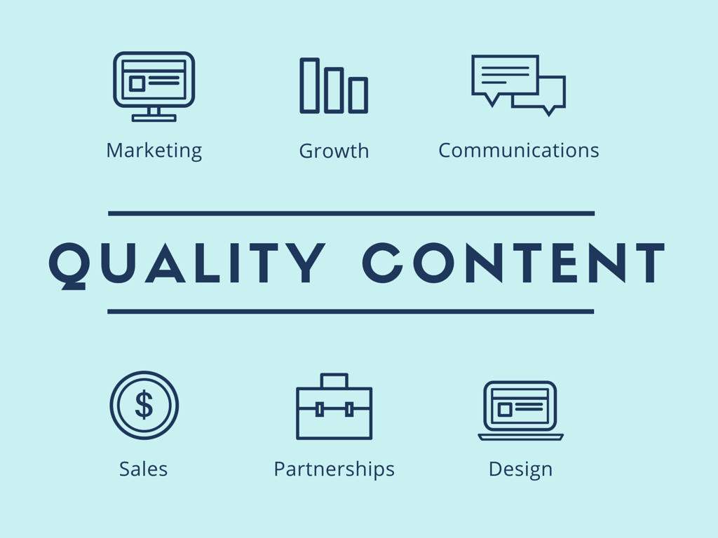 Image result for Create high-quality content